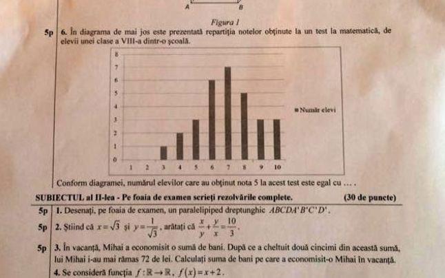 Problema de matematica care a impartit Romania in doua: Copii, n-aveti dreptate! Lasati-va de petitii, faceti exercitii!
