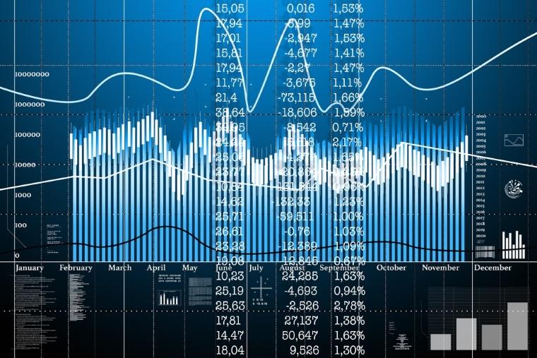 Industria romaneasca a inregistrat un avans de 1,5% in luna mai