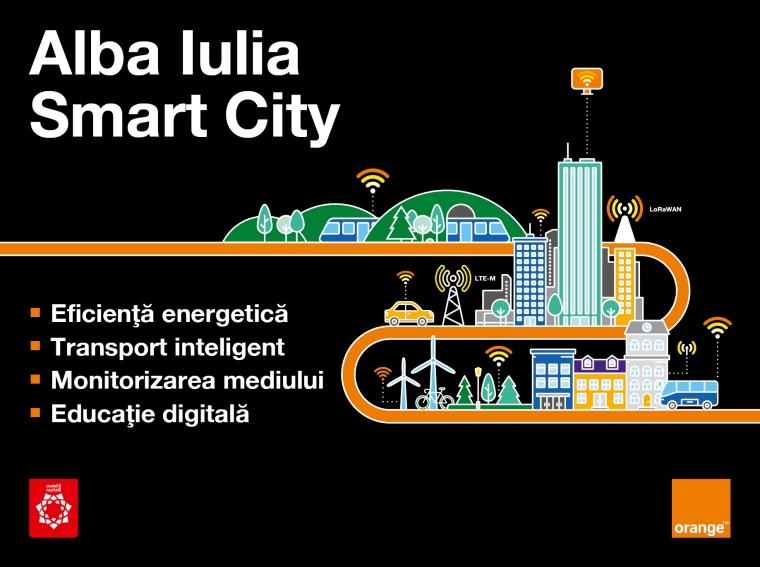 """Alba Iulia, inca cativa pasi in fata catre """"smart city"""""""