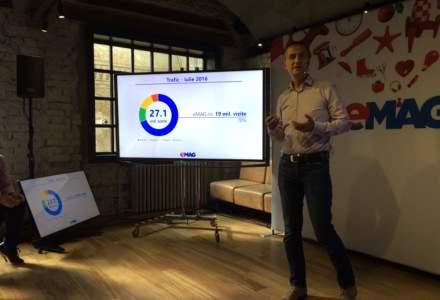 eMag, afaceri in crestere cu 56% in 2015 - ce planuri are compania