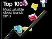 Cele mai valoroase branduri...