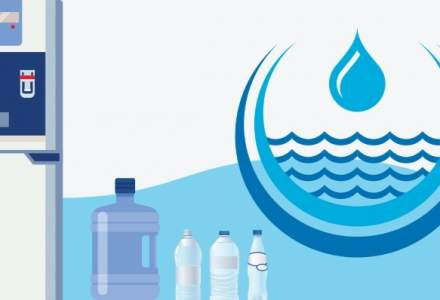 [Infografic] Un roman bea jumatate din cantitatea de apa imbuteliata consumata la nivel european