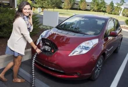 MOL vrea o retea de statii de incarcare masini electrice in Europa Centrala si de Est