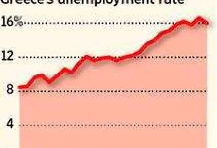 Sinuciderile din Grecia au crescut dramatic in ultimii doi ani