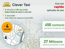 Clever Taxi, catre COTAR:...
