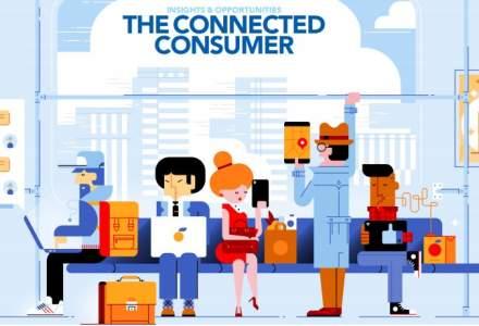 Studiu Tetra Park Index 2017: Zece insight-uri despre consumatorii conectati