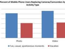 "Smartphone-urile vor ""omori""..."