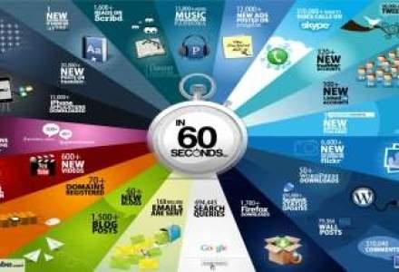 Revista blogurilor de business: Un site, 80.000 de rezervari