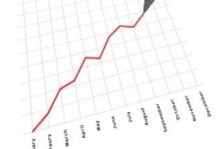 Nastase, GolinHarris: Anul acesta crestem cu aproximativ 10%