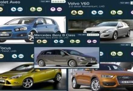 Cele mai sigure autoturisme testate in 2011