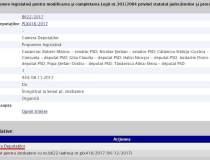 USR blocheaza majoritatea PSD...
