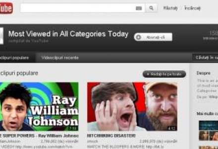 YouTube pune la bataie 100 de milioane dolari pentru continut TV