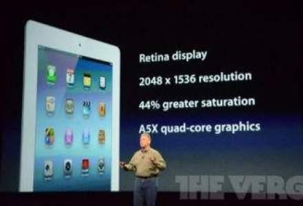Lansarea iPad 3 ridica actiunile Apple la pragul de 600 dolari