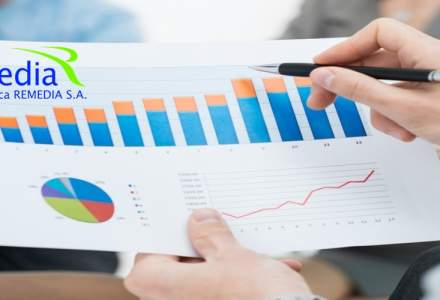 Remedia Deva: afaceri de 351 milioane lei in 2017 si un profit de trei ori mai mare