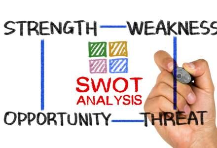 Analiza SWOT personala. Invata cum sa iei cele mai bune decizii pentru cariera ta