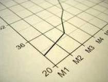 NBG: Economia va creste cu...