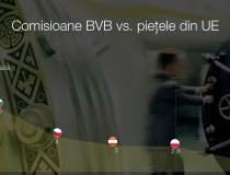 Infografic: BVB este cea mai...