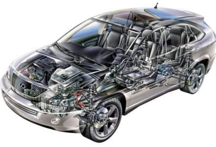 Care sunt partile componente ale unui automobil?