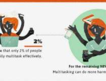Doar 2% dintre oameni se pot...