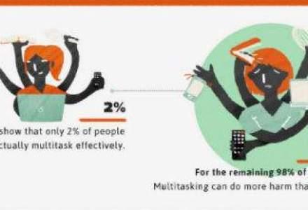 Doar 2% dintre oameni se pot lauda cu adevarat ca fac multitasking [INFOGRAFIC]