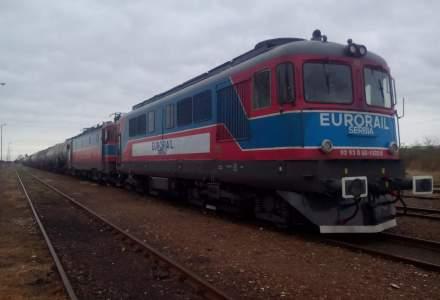 Grupul feroviar Grampet intra pe piata de transport de marfuri din Serbia
