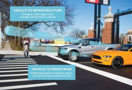 "Ford pregateste o noua tehnologie wireless: sistemul va permite ""comunicarea directa"" intre masini incepand din 2022"