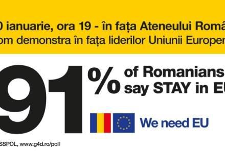 Miting pro UE, astazi, la Ateneu. Autoritatile vor sa-l interzica