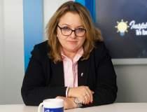 Claudia Tudor, F64: Liderii...