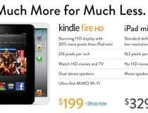 Amazon, atac la iPad mini: de...