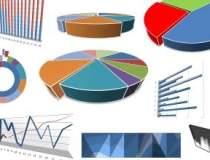 ING Bank: Economia va stagna...
