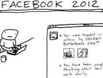 Retrospectiva: Facebook in 2012