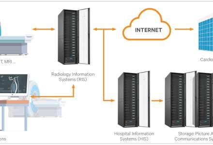 Americanii de la Vertiv identifica solutii pentru a imbunatati infrastructura IT din spitale
