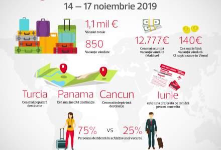 Targul de Turism 2019: cele mai cautate destinatii si vacantele inedite vandute