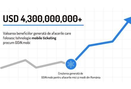 (P) Piata urca la peste $4,300 de milioane USD pentru Creatorii de Proiecte