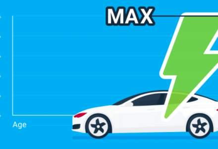 De ce masinile electrice nu sunt pentru taximetristi