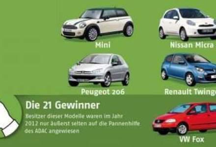 TOP 10: masini care nu i-au lasat in drum pe nemti. Dacia, loc 5