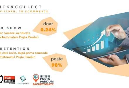 (P) Cum crestem vanzarile online prin servicile de livrare alternative Click&Collect