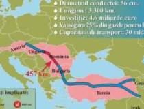 Cronica unui ESEC: gazoductul...