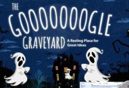 """""""Cimitirul Google"""": calatorie printre produsele la care compania a renuntat de-a lungul timpului [INFOGRAFIC]"""