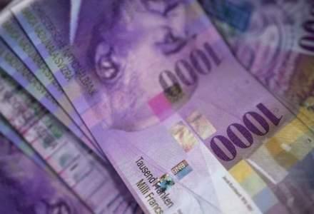 Pandemia Coronavirus a provocat pierderi record Băncii Naţionale a Elveţiei