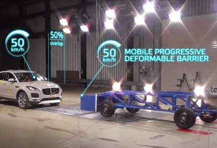 Probe noi pentru mașini, la Euro NCAP. Ce teste sunt introduse anul acesta