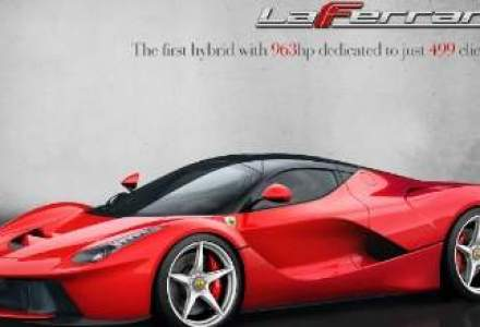 Forza Rossa: Anul viitor livram cel mai scump exemplar, LaFerrari 963 CP