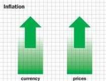 Third highest inflation in EU