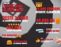 Burger King a împlinit un an...