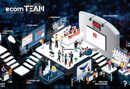 ecomTEAM 2020: cum arată cifrele ediției care a adus teambuilding-ul e-commerce-ului românesc în online