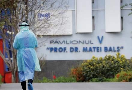 Un bărbat cu COVID-19 s-a aruncat de la una dintre ferestrele Institutului Matei Balș
