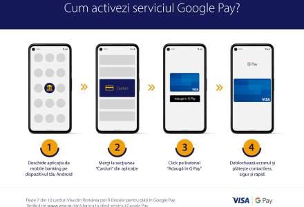 Cum îți adaugi cardul în Google Pay