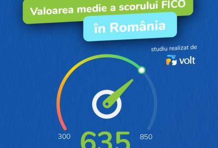 Studiu Volt: Cât este scorul FICO mediu în România și ce poți să faci pentru a-l crește și a obține finanțare bancară mai ușor