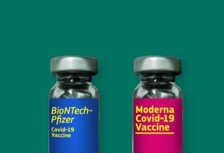 Primele doze de vaccin Moderna vor fi distribuite mâine în țară