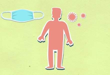 O variantă a virusului din California a reinfectat un pacient după şase luni de la vindecare